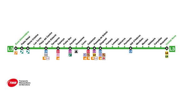 barcelona_metro_map_l3_2018_large